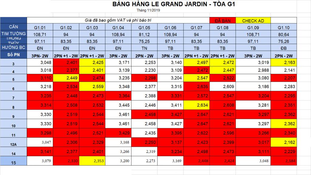 Bảng giá tòa G1 dự án chung cư Le grand Jardin Sài Đồng