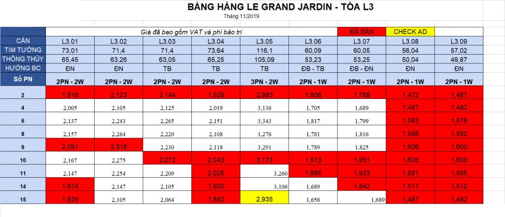 Bảng giá tòa L3 dự án chung cư Le grand Jardin Sài Đồng